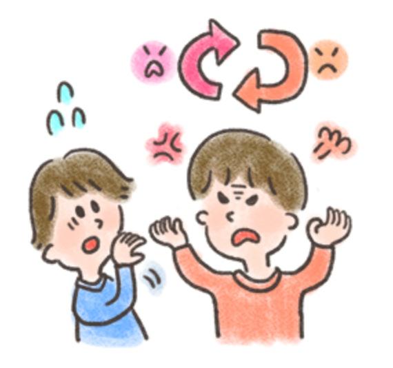 怒りの感情コントロール