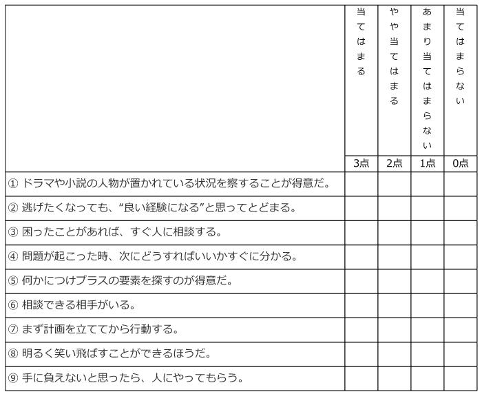 レジリエンスチェック表