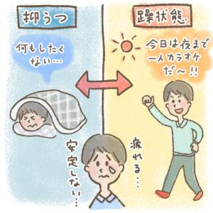 情緒不安定と躁鬱