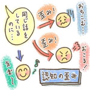 情緒不安定と認知の歪み