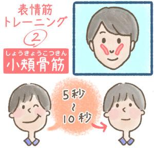 コミュニケーション能力を小頬骨筋を鍛えて伸ばす