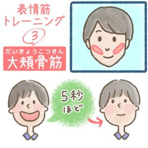 コミュニケーション能力を大頬骨筋を鍛えて伸ばす