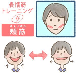 コミュニケーション能力を頬筋を鍛えて伸ばす