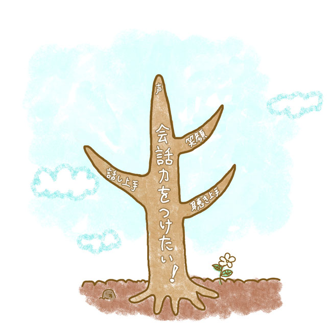 アイデンティティ確立のツリー