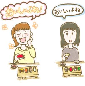 イラスト:非言語的コミュニケーションの比較