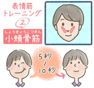 笑う表情のトレーニング