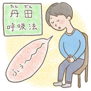 丹田呼吸法の解説
