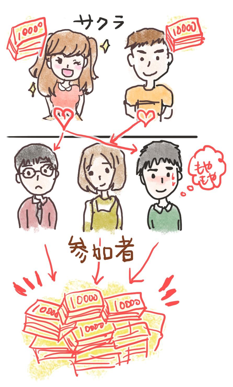 アイドルが、さくらとの確信を得ると、複雑な気持ちになった講師川島