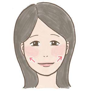ビジネスで使える表情トレーニング