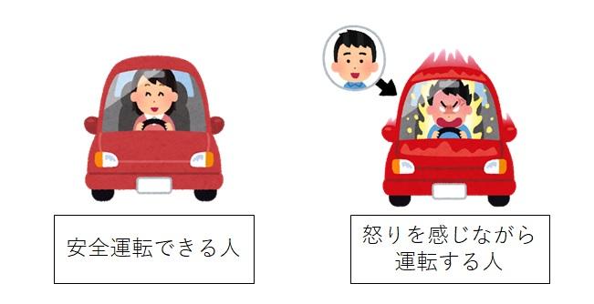 メタ認知と運転心理