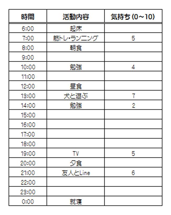 日常行動記録表の記入例