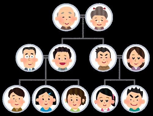 性格は遺伝で決まる?