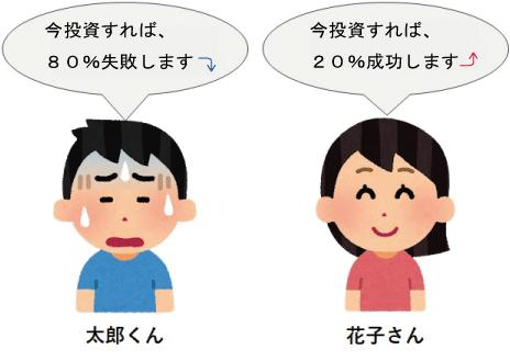 印象操作 非言語