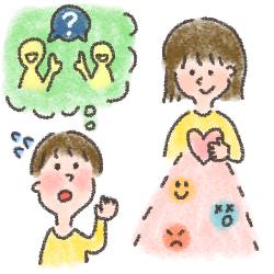 自己意識=自分・他者に目を向ける傾向